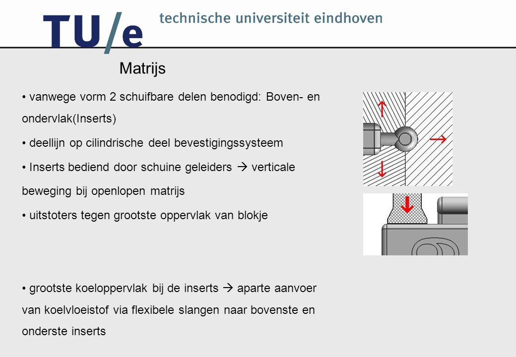 Matrijs vanwege vorm 2 schuifbare delen benodigd: Boven- en ondervlak(Inserts) deellijn op cilindrische deel bevestigingssysteem Inserts bediend door