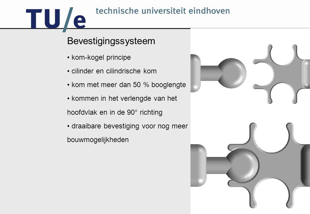 Bevestigingssysteem kom-kogel principe cilinder en cilindrische kom kom met meer dan 50 % booglengte kommen in het verlengde van het hoofdvlak en in d