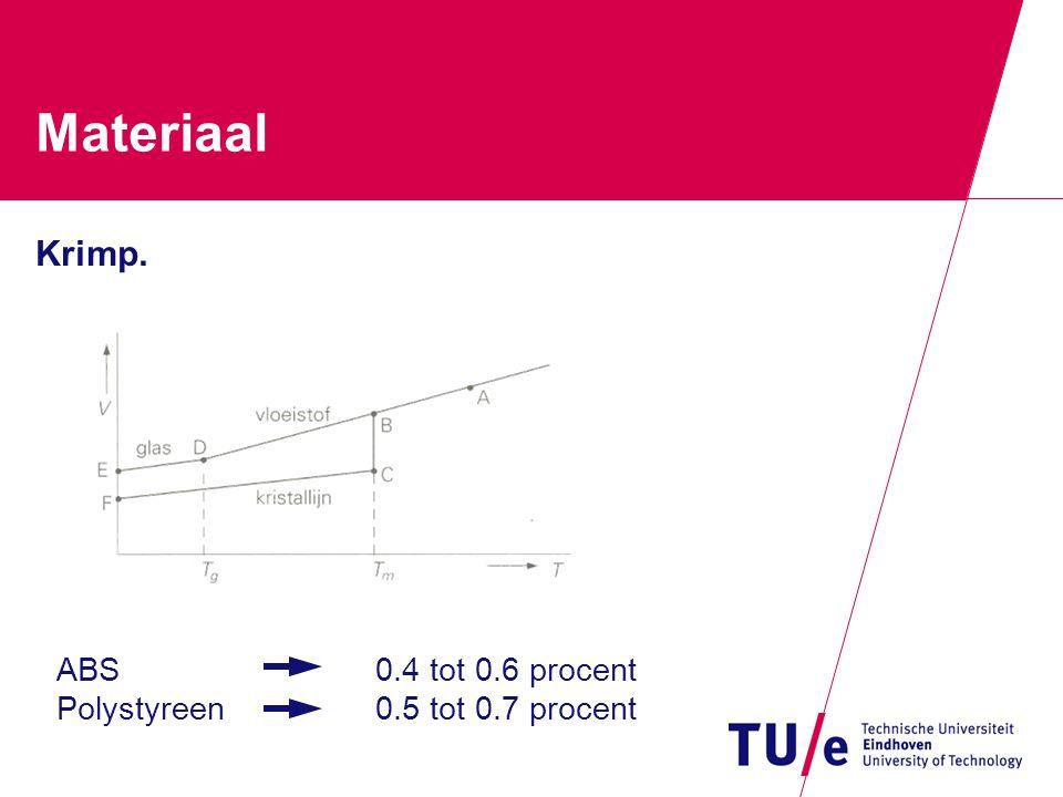 Materiaal Krimp. ABS 0.4 tot 0.6 procent Polystyreen 0.5 tot 0.7 procent
