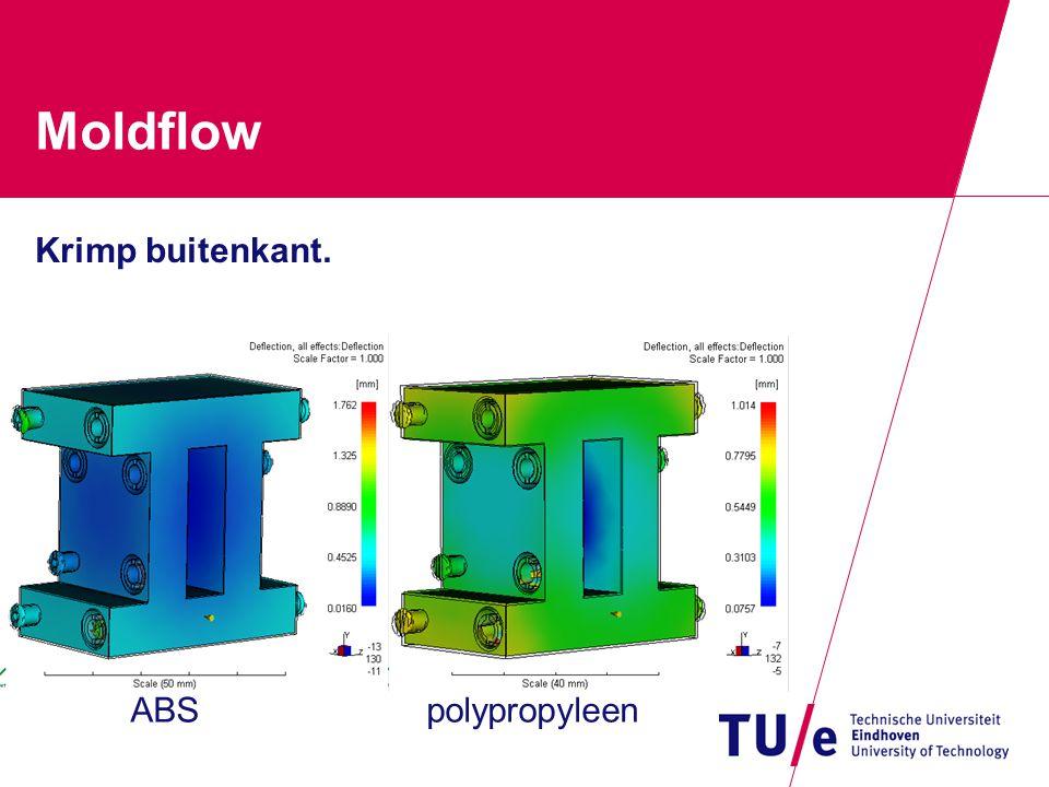 Moldflow Krimp buitenkant. ABS polypropyleen