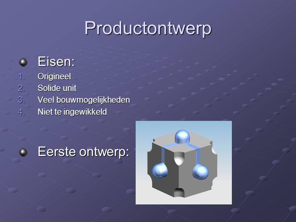 Productontwerp Eisen: 1.Origineel 2.Solide unit 3.Veel bouwmogelijkheden 4.Niet te ingewikkeld Eerste ontwerp: