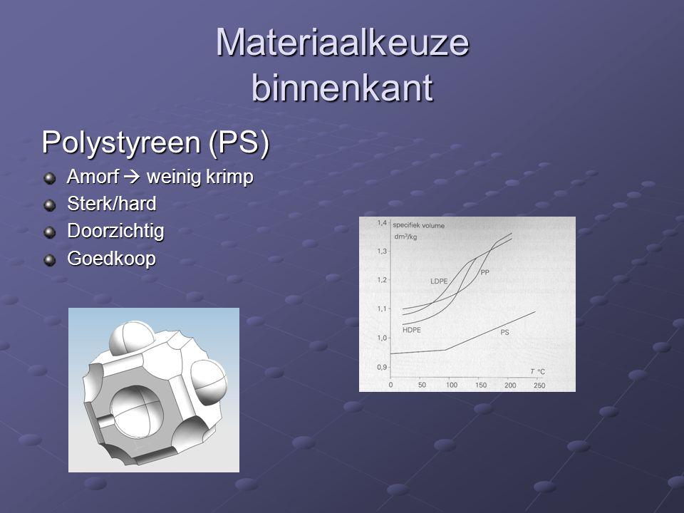 Materiaalkeuze binnenkant Polystyreen (PS) Amorf  weinig krimp Sterk/hardDoorzichtigGoedkoop