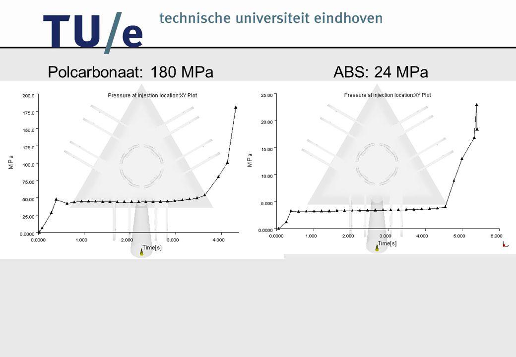 Polcarbonaat: 180 MPaABS: 24 MPa