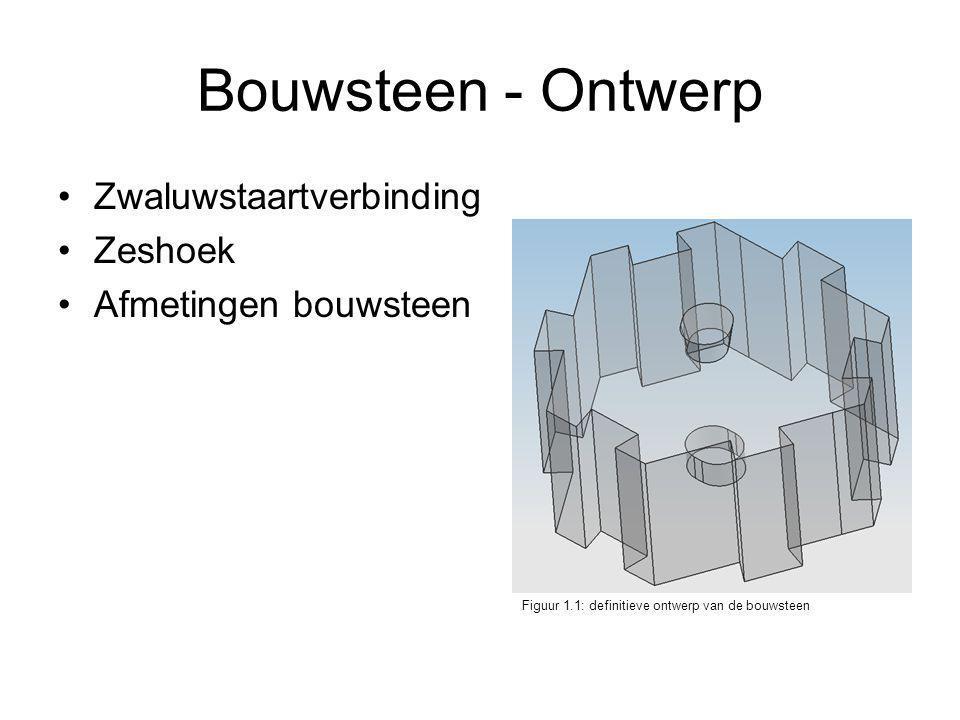 Bouwsteen - Ontwerp Zwaluwstaartverbinding Zeshoek Afmetingen bouwsteen Figuur 1.1: definitieve ontwerp van de bouwsteen