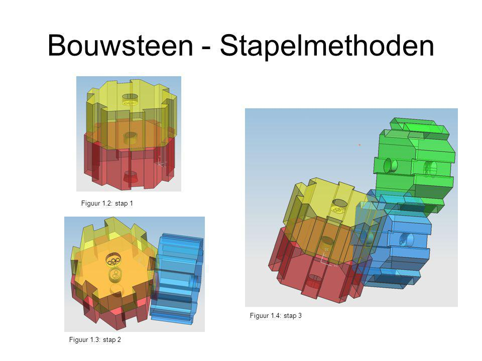 Bouwsteen - Stapelmethoden Figuur 1.2: stap 1 Figuur 1.3: stap 2 Figuur 1.4: stap 3