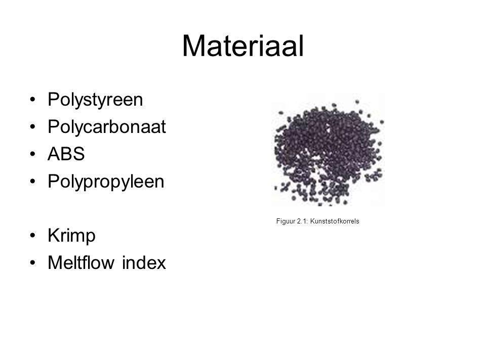 Materiaal Polystyreen Polycarbonaat ABS Polypropyleen Krimp Meltflow index Figuur 2.1: Kunststofkorrels