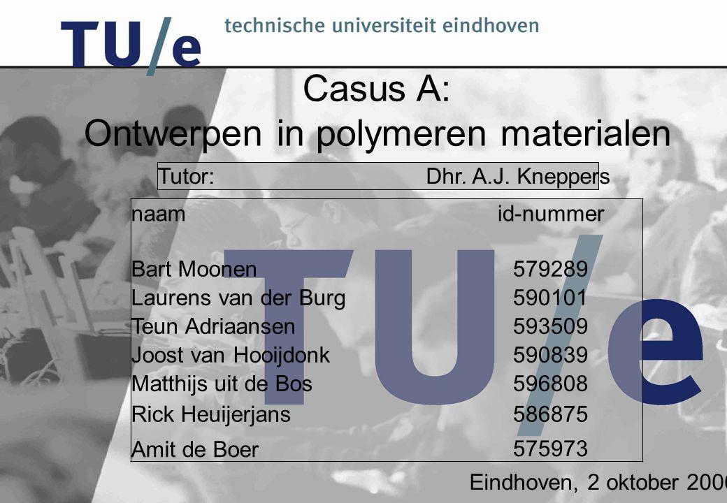 Casus A: Ontwerpen in polymeren materialen Eindhoven, 2 oktober 2006 Tutor:Dhr.