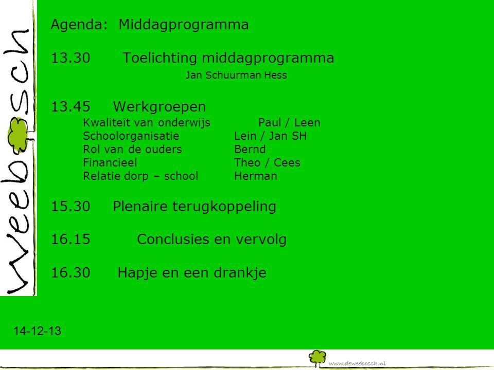 14-12-13 Agenda: Middagprogramma 13.30 Toelichting middagprogramma Jan Schuurman Hess 13.45Werkgroepen Kwaliteit van onderwijsPaul / Leen SchoolorganisatieLein / Jan SH Rol van de oudersBernd FinancieelTheo / Cees Relatie dorp – schoolHerman 15.30Plenaire terugkoppeling 16.15Conclusies en vervolg 16.30 Hapje en een drankje