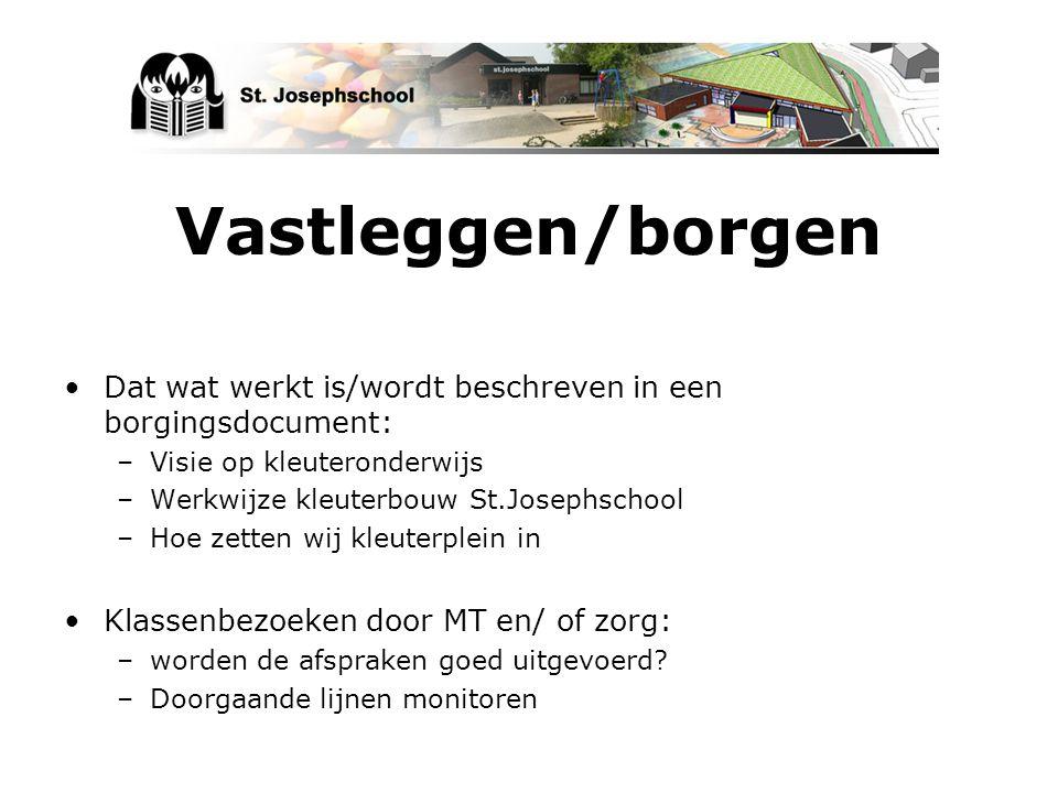 Vastleggen/borgen Dat wat werkt is/wordt beschreven in een borgingsdocument: –Visie op kleuteronderwijs –Werkwijze kleuterbouw St.Josephschool –Hoe ze