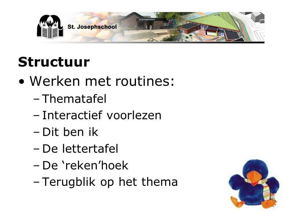 Structuur Werken met routines: –Thematafel –Interactief voorlezen –Dit ben ik –De lettertafel –De 'reken'hoek –Terugblik op het thema