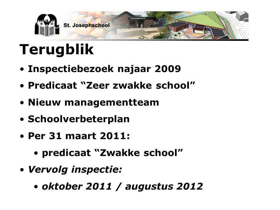 """Terugblik Inspectiebezoek najaar 2009 Predicaat """"Zeer zwakke school"""" Nieuw managementteam Schoolverbeterplan Per 31 maart 2011: predicaat """"Zwakke scho"""