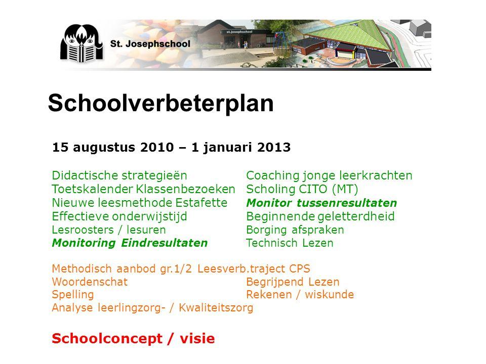 Schoolverbeterplan 15 augustus 2010 – 1 januari 2013 Didactische strategieënCoaching jonge leerkrachten Toetskalender KlassenbezoekenScholing CITO (MT