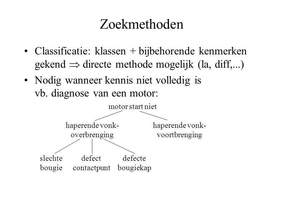 Zoekmethoden Classificatie: klassen + bijbehorende kenmerken gekend  directe methode mogelijk (la, diff,...) Nodig wanneer kennis niet volledig is vb