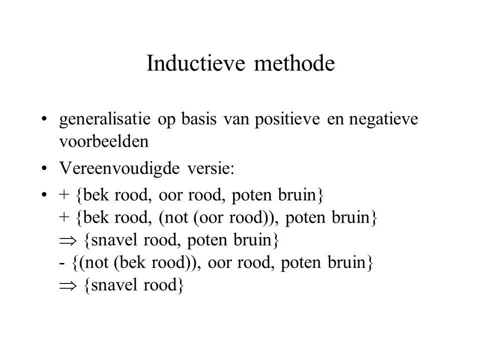 Inductieve methode generalisatie op basis van positieve en negatieve voorbeelden Vereenvoudigde versie: + {bek rood, oor rood, poten bruin} + {bek roo