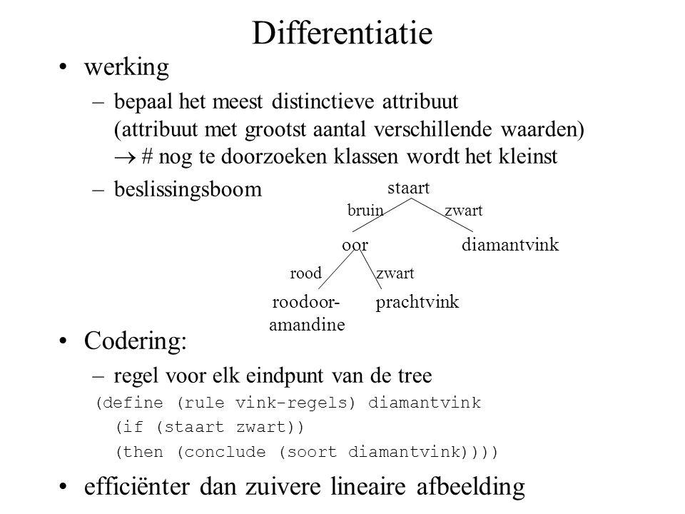 Differentiatie werking –bepaal het meest distinctieve attribuut (attribuut met grootst aantal verschillende waarden)  # nog te doorzoeken klassen wor