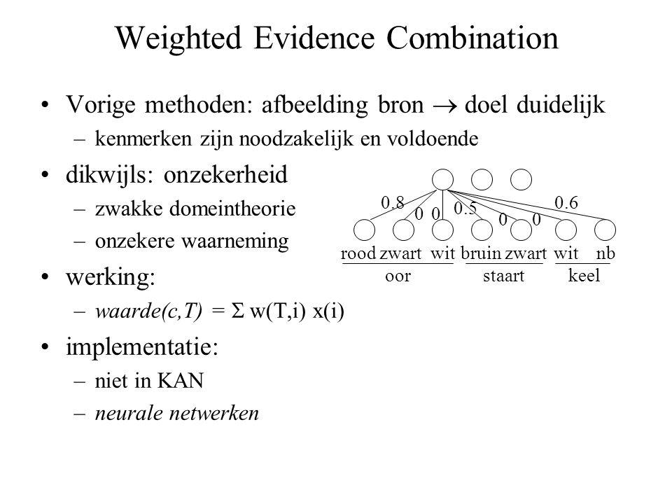 Weighted Evidence Combination Vorige methoden: afbeelding bron  doel duidelijk –kenmerken zijn noodzakelijk en voldoende dikwijls: onzekerheid –zwakk
