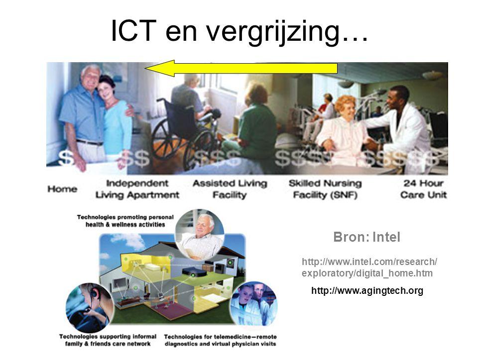 ICT en vergrijzing… Bron: Intel http://www.intel.com/research/ exploratory/digital_home.htm http://www.agingtech.org