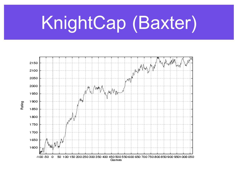 KnightCap (Baxter)