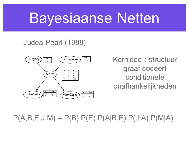 Bayesiaanse Netten Judea Pearl (1988) Kernidee : structuur graaf codeert conditionele onafhankelijkheden P(A,B,E,J,M) = P(B).P(E).P(A|B,E).P(J|A).P(M|