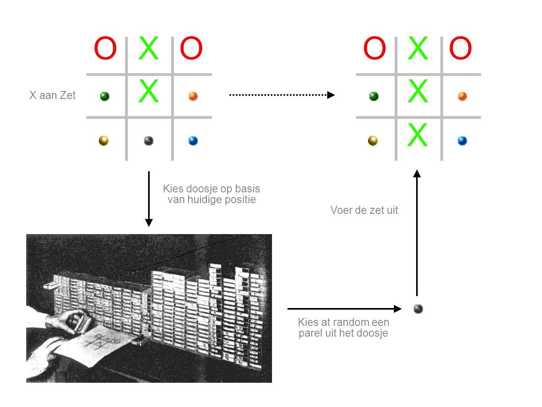 Menace (Michie 1963) Leert Tic-Tac-Toe Hardware: 287 Luciferdoosjes (1 voor elke stelling) Parels in 9 kleuren (1 kleur per veld) Spel principe: Kies doosje dat overeenkomt met huidige stelling Kies een parel at random uit doosje Zet op het corresponderende veld Leer algoritme: Spel verloren -> bewaar alle gebruikte parels (negatieve belonging - reinforcement) Spel gewonnen -> voor elke geselecteerde parel, voeg een parel van dezelfde kleur toe aan het doosje (positieve beloning - reinforcement) X X OO