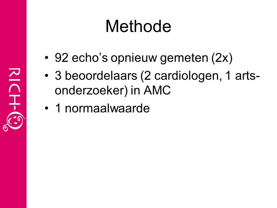 Methode 92 echo's opnieuw gemeten (2x) 3 beoordelaars (2 cardiologen, 1 arts- onderzoeker) in AMC 1 normaalwaarde