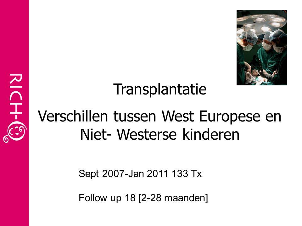 Transplantatie Verschillen tussen West Europese en Niet- Westerse kinderen Sept 2007-Jan 2011 133 Tx Follow up 18 [2-28 maanden]