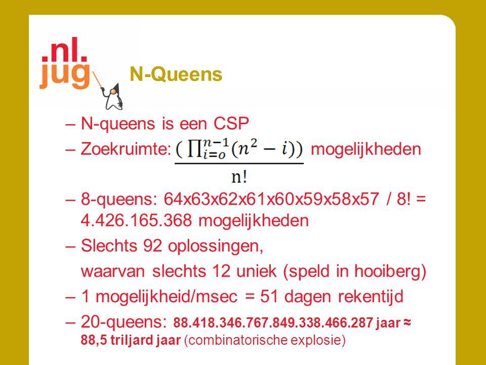 –N-queens is een CSP –Zoekruimte: mogelijkheden –8-queens: 64x63x62x61x60x59x58x57 / 8! = 4.426.165.368 mogelijkheden –Slechts 92 oplossingen, waarvan
