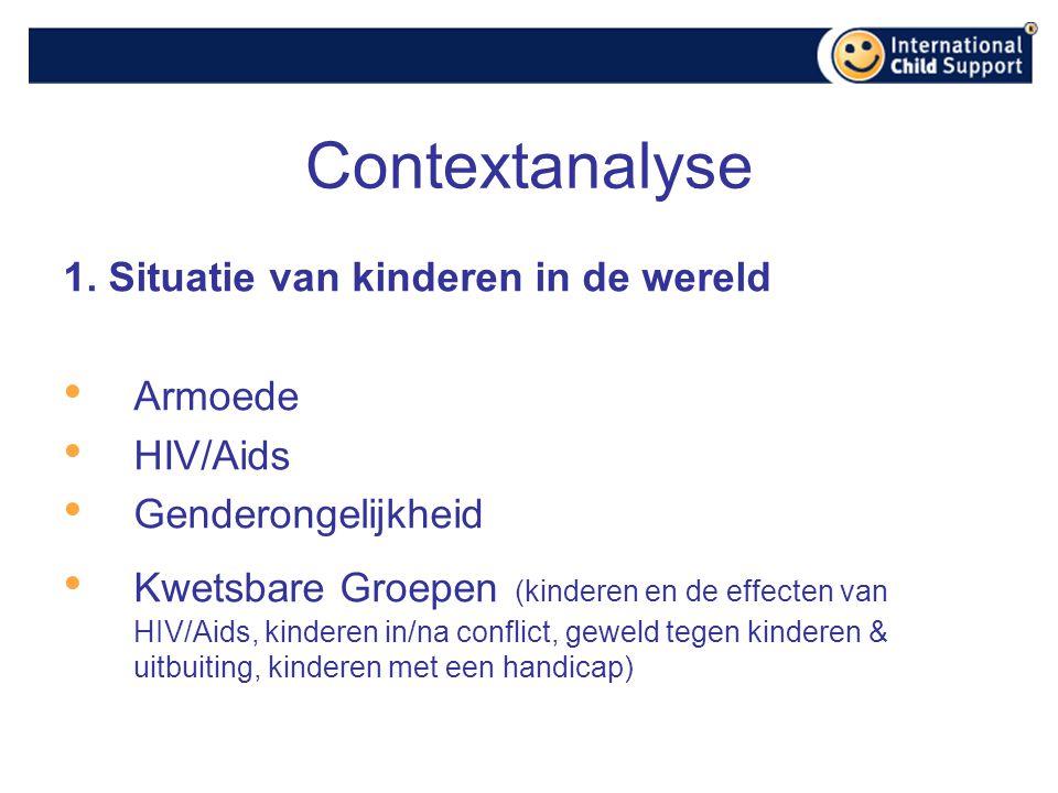 Contextanalyse 1.