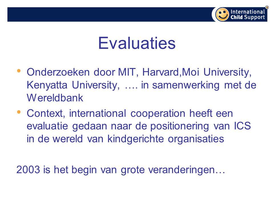 Evaluaties Onderzoeken door MIT, Harvard,Moi University, Kenyatta University, ….