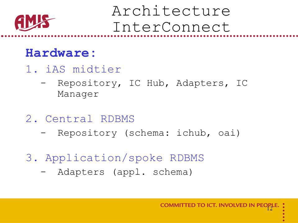 12 Architecture InterConnect Hardware: 1.iAS midtier -Repository, IC Hub, Adapters, IC Manager 2.Central RDBMS -Repository (schema: ichub, oai) 3.Application/spoke RDBMS -Adapters (appl.
