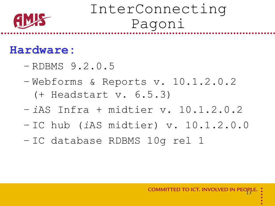 13 InterConnecting Pagoni Hardware: –RDBMS 9.2.0.5 –Webforms & Reports v.