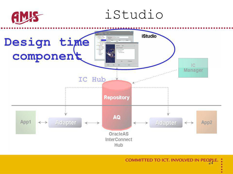 24 iStudio Design time component IC Hub IC Manager
