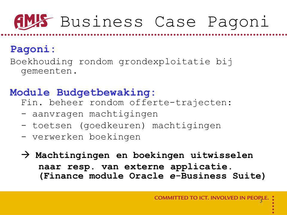 3 Business Case Pagoni Pagoni: Boekhouding rondom grondexploitatie bij gemeenten. Module Budgetbewaking: Fin. beheer rondom offerte-trajecten: - aanvr