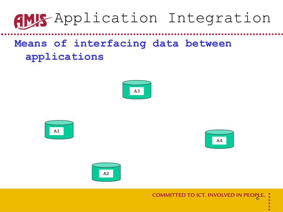 6 Application Integration Means of interfacing data between applications A1 A2 A3 A4