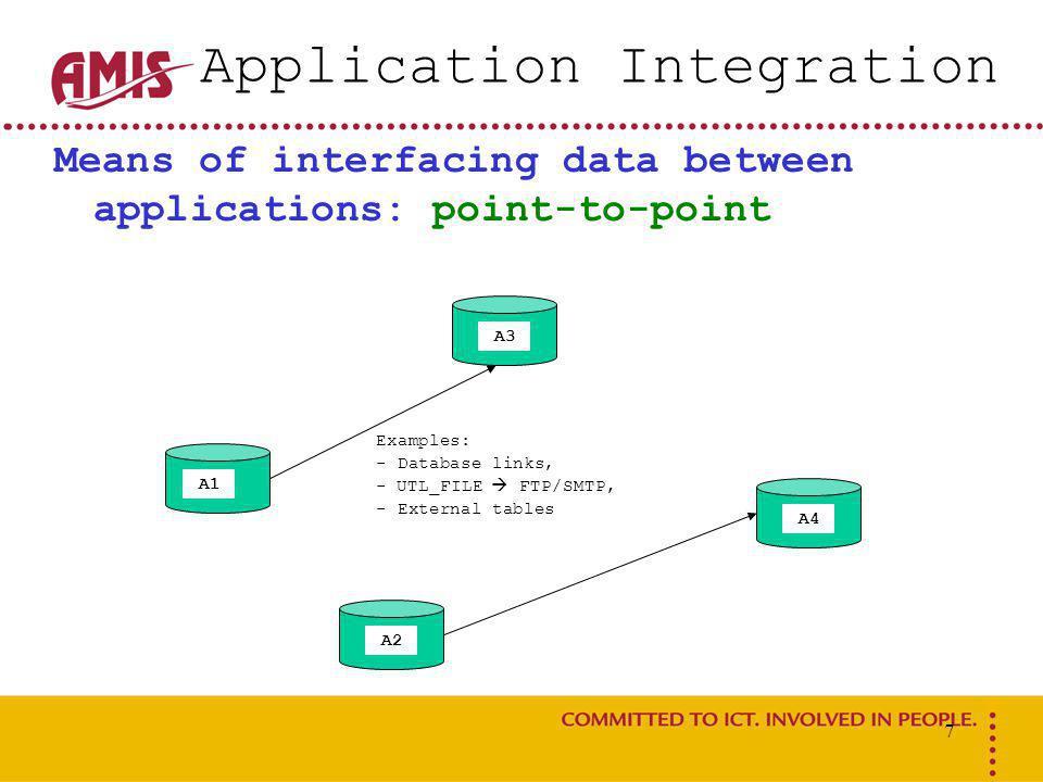 18 InterConnecting Pagoni Process Verwerking boekingen –Register PL/SQL procedure for events on bkg_queue:pks_bkg_consumer Notification/callback mechanism.
