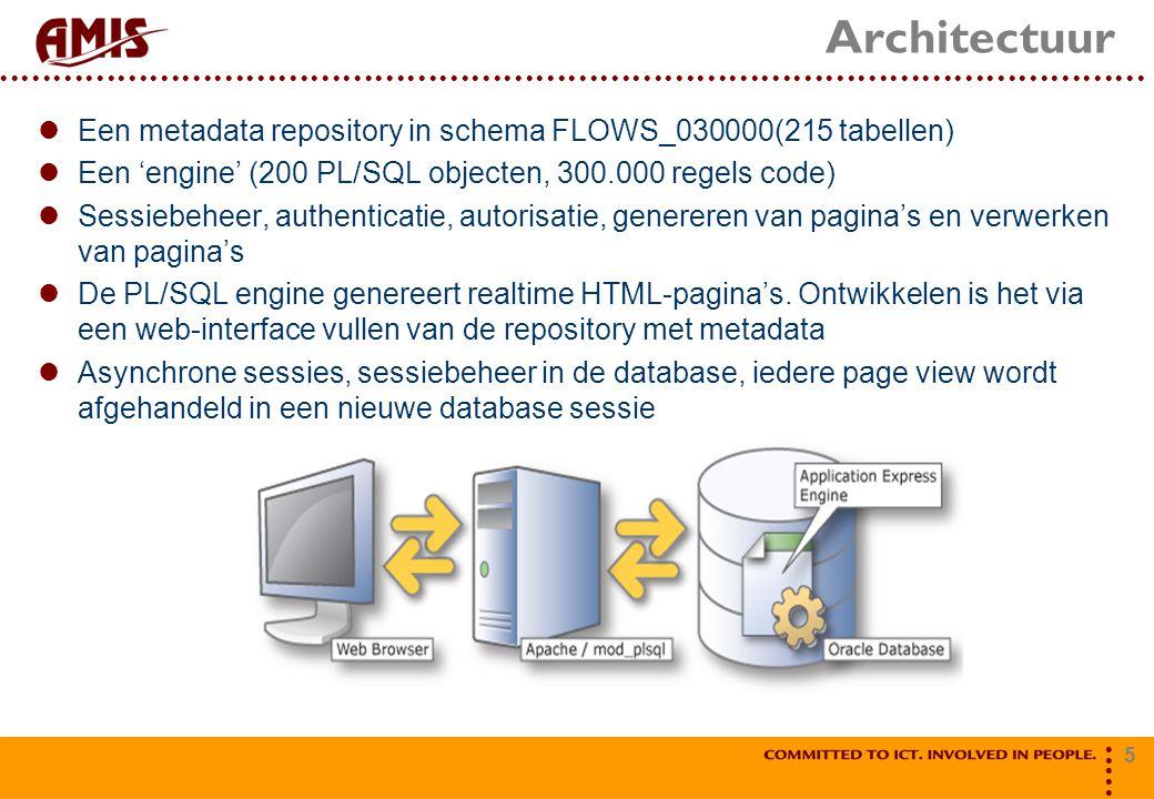 5 Architectuur Een metadata repository in schema FLOWS_030000(215 tabellen) Een 'engine' (200 PL/SQL objecten, 300.000 regels code) Sessiebeheer, authenticatie, autorisatie, genereren van pagina's en verwerken van pagina's De PL/SQL engine genereert realtime HTML-pagina's.