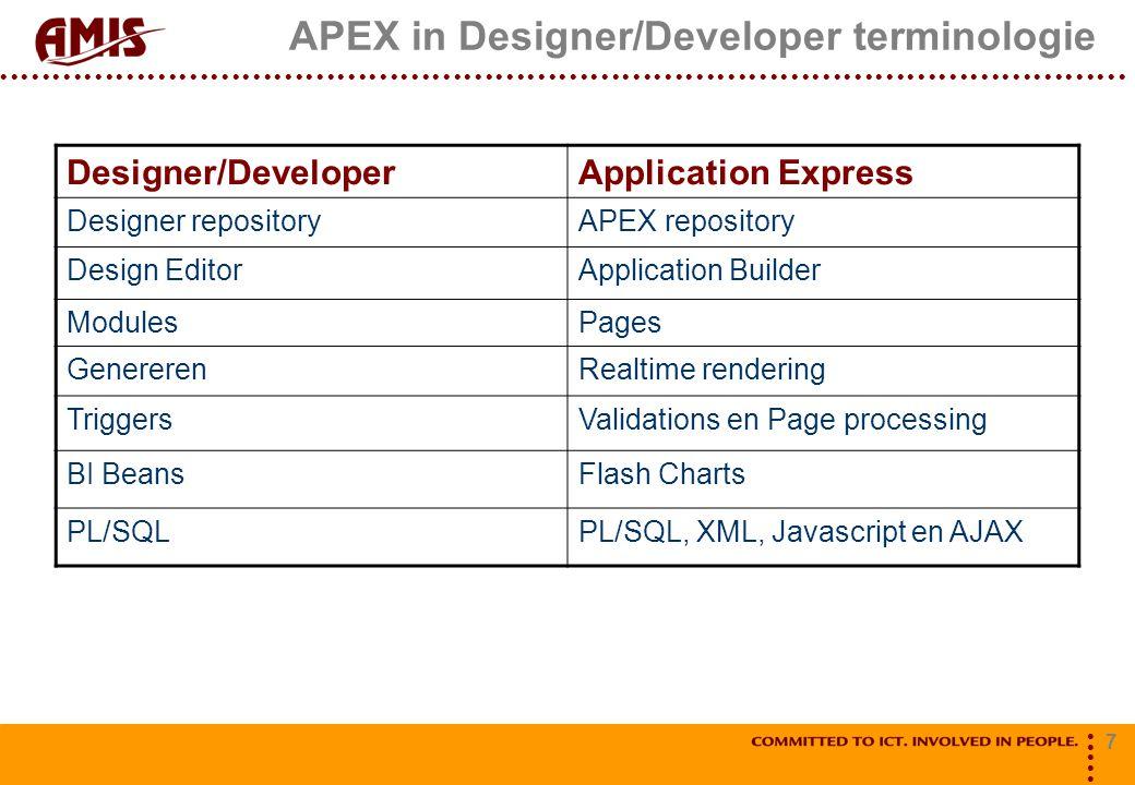 7 APEX in Designer/Developer terminologie Designer/DeveloperApplication Express Designer repositoryAPEX repository Design EditorApplication Builder ModulesPages GenererenRealtime rendering TriggersValidations en Page processing BI BeansFlash Charts PL/SQLPL/SQL, XML, Javascript en AJAX