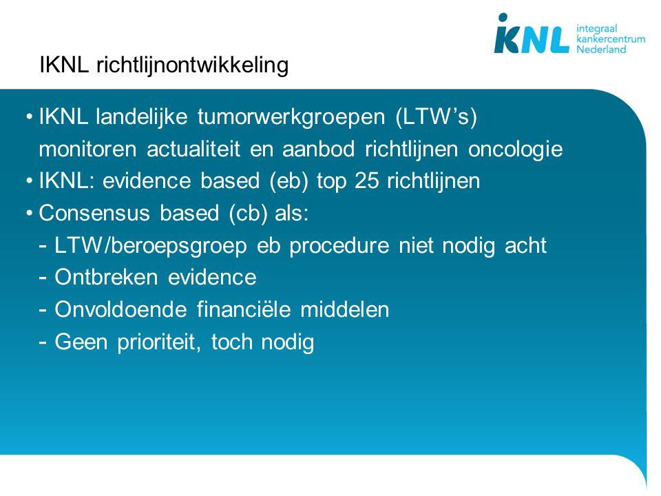 IKNL richtlijnontwikkeling IKNL landelijke tumorwerkgroepen (LTW's) monitoren actualiteit en aanbod richtlijnen oncologie IKNL: evidence based (eb) top 25 richtlijnen Consensus based (cb) als: - LTW/beroepsgroep eb procedure niet nodig acht - Ontbreken evidence - Onvoldoende financiële middelen - Geen prioriteit, toch nodig