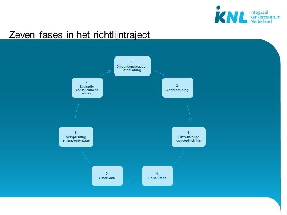 Zeven fases in het richtlijntraject 1.Onderwerpkeuze en afbakening 2.