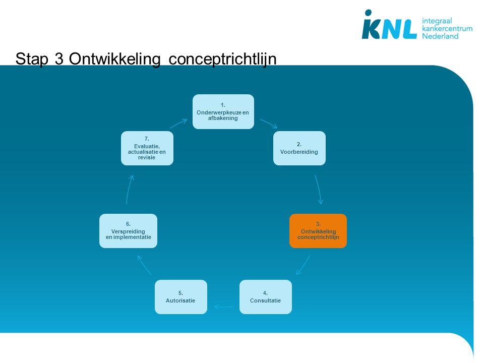 Stap 3 Ontwikkeling conceptrichtlijn 1.Onderwerpkeuze en afbakening 2.
