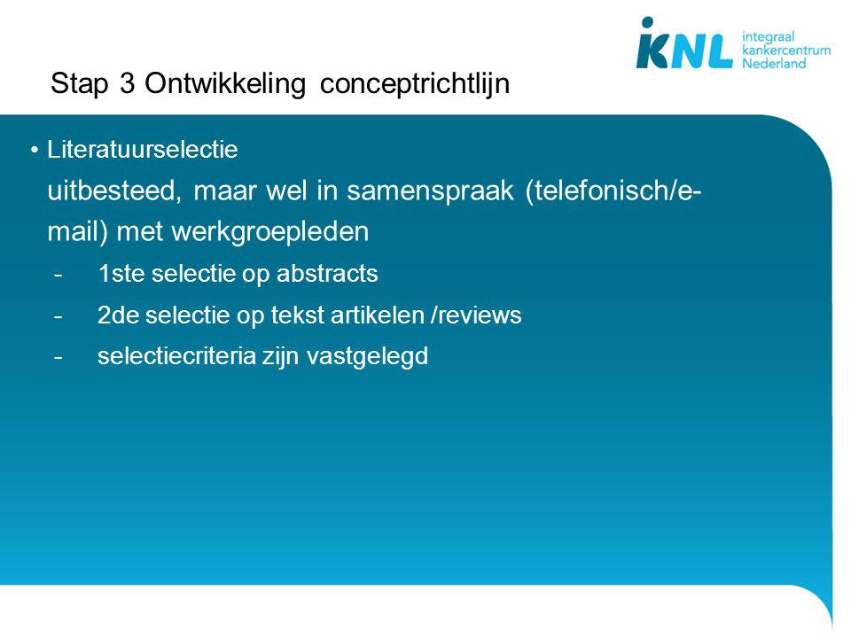 Stap 3 Ontwikkeling conceptrichtlijn Literatuurselectie uitbesteed, maar wel in samenspraak (telefonisch/e- mail) met werkgroepleden - 1ste selectie op abstracts -2de selectie op tekst artikelen /reviews -selectiecriteria zijn vastgelegd