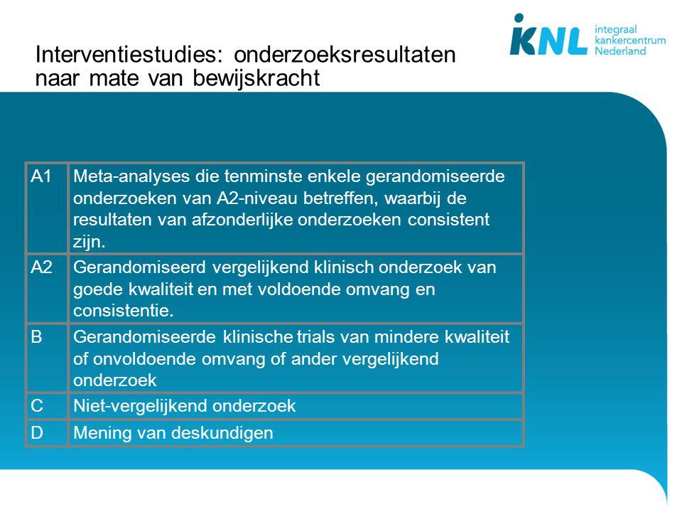 Interventiestudies: onderzoeksresultaten naar mate van bewijskracht A1Meta-analyses die tenminste enkele gerandomiseerde onderzoeken van A2-niveau betreffen, waarbij de resultaten van afzonderlijke onderzoeken consistent zijn.