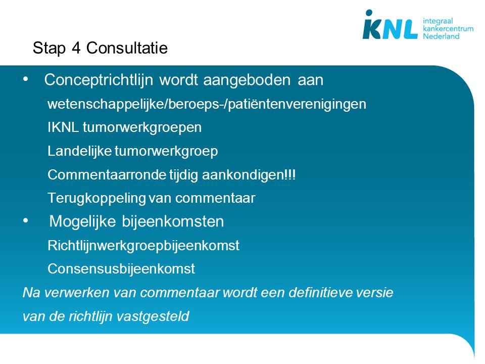 Stap 4 Consultatie Conceptrichtlijn wordt aangeboden aan wetenschappelijke/beroeps-/patiëntenverenigingen IKNL tumorwerkgroepen Landelijke tumorwerkgroep Commentaarronde tijdig aankondigen!!.