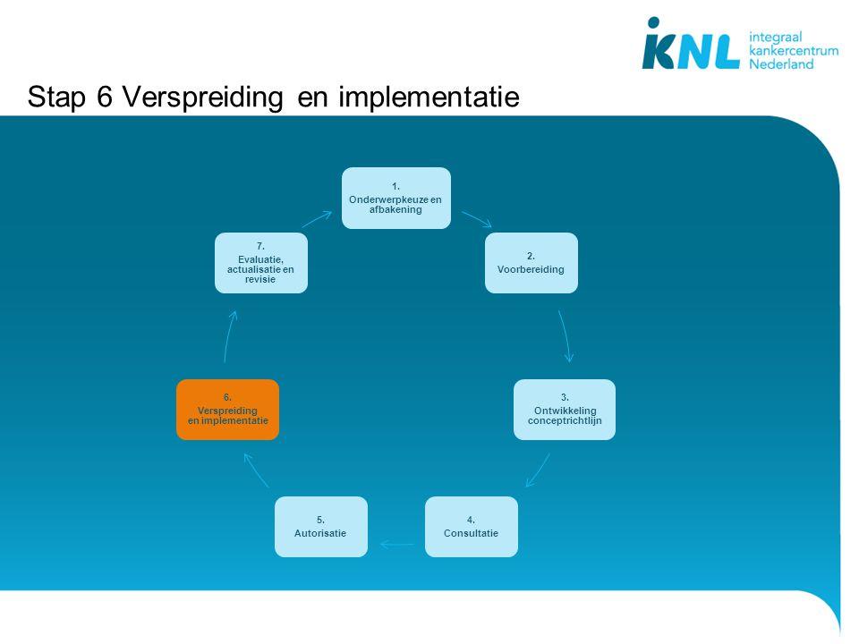 Stap 6 Verspreiding en implementatie 1.Onderwerpkeuze en afbakening 2.