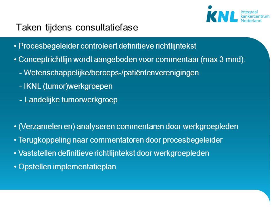 Taken tijdens consultatiefase Procesbegeleider controleert definitieve richtlijntekst Conceptrichtlijn wordt aangeboden voor commentaar (max 3 mnd): -