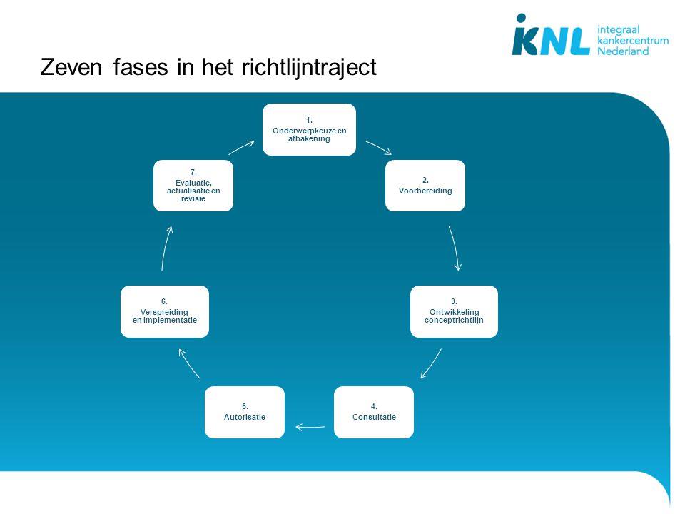 Zeven fases in het richtlijntraject 1. Onderwerpkeuze en afbakening 2. Voorbereiding 3. Ontwikkeling conceptrichtlijn 4. Consultatie 5. Autorisatie 6.