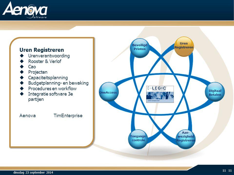 11 dinsdag 23 september 2014 11 Uren Registreren  Urenverantwoording  Rooster & Verlof  Cao  Projecten  Capaciteitsplanning  Budgetplanning- en