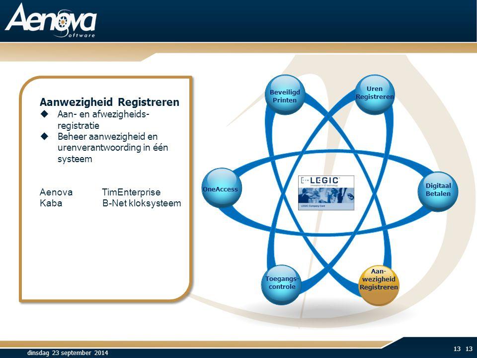 13 dinsdag 23 september 2014 13 Aanwezigheid Registreren  Aan- en afwezigheids- registratie  Beheer aanwezigheid en urenverantwoording in één systee