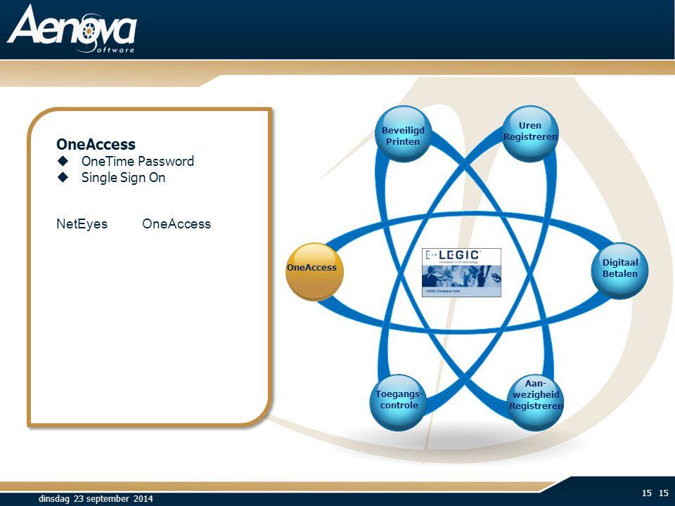 15 dinsdag 23 september 2014 15 OneAccess  OneTime Password  Single Sign On NetEyes OneAccess Uren Registreren Digitaal Betalen OneAccess Aan- wezig