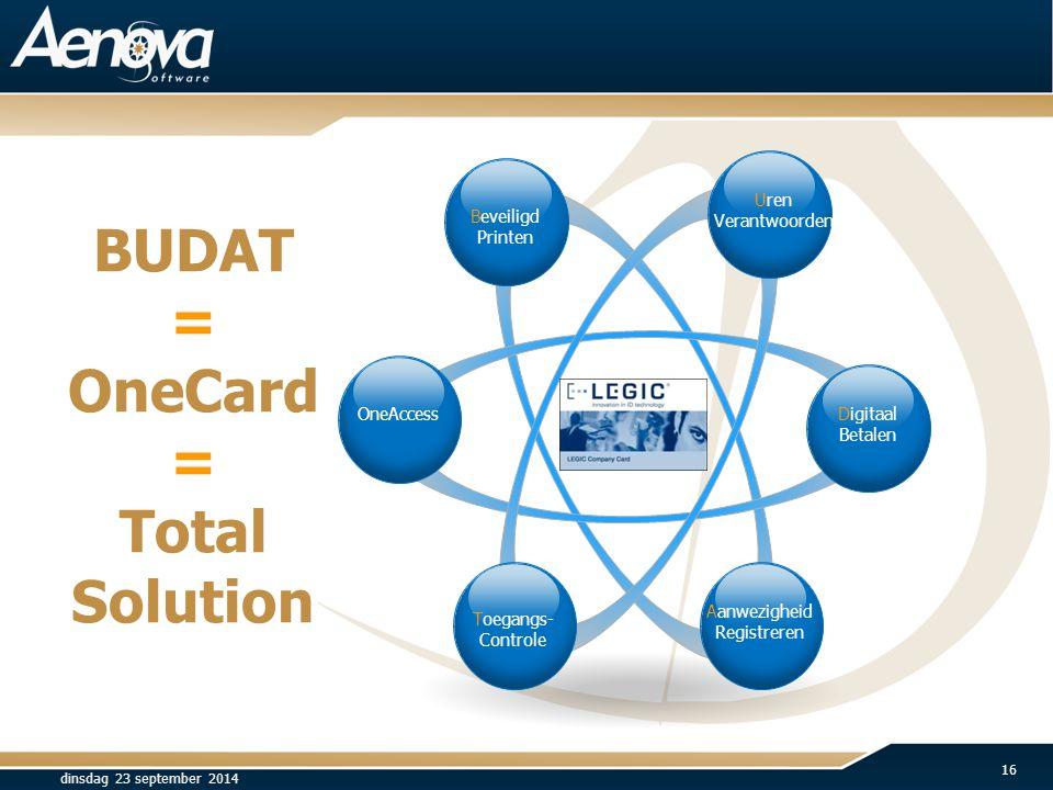 BUDAT = OneCard = Total Solution dinsdag 23 september 2014 16 Aanwezigheid Registreren Uren Verantwoorden Digitaal Betalen Beveiligd Printen OneAccess
